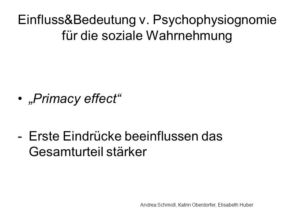 Andrea Schmidl, Katrin Oberdorfer, Elisabeth Huber Einfluss&Bedeutung v.