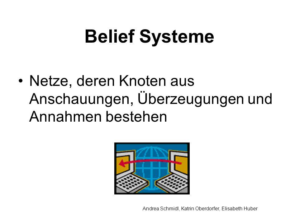 Andrea Schmidl, Katrin Oberdorfer, Elisabeth Huber Belief Systeme Netze, deren Knoten aus Anschauungen, Überzeugungen und Annahmen bestehen