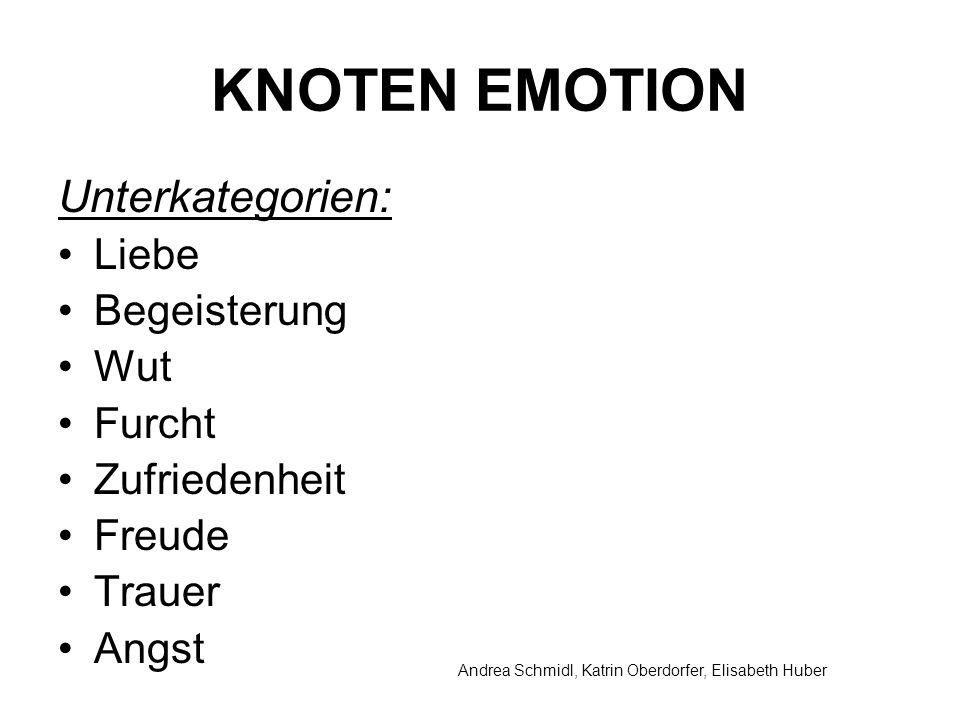 Andrea Schmidl, Katrin Oberdorfer, Elisabeth Huber KNOTEN EMOTION Unterkategorien: Liebe Begeisterung Wut Furcht Zufriedenheit Freude Trauer Angst