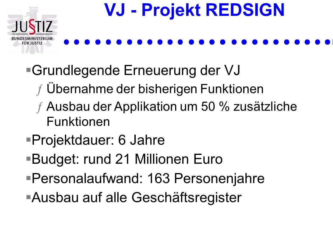 VJ - Projekt REDSIGN Grundlegende Erneuerung der VJ ƒÜbernahme der bisherigen Funktionen ƒAusbau der Applikation um 50 % zusätzliche Funktionen Projek