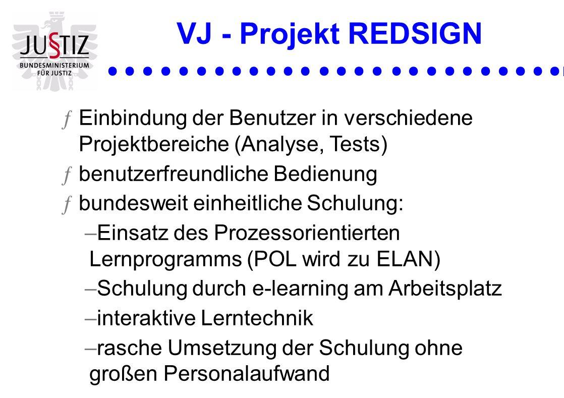 VJ - Projekt REDSIGN ƒEinbindung der Benutzer in verschiedene Projektbereiche (Analyse, Tests) ƒbenutzerfreundliche Bedienung ƒbundesweit einheitliche