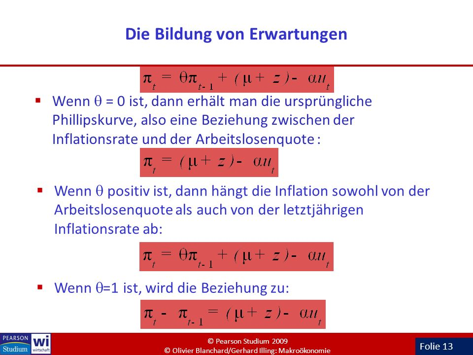 Folie 13 Die Bildung von Erwartungen Wenn = 0 ist, dann erhält man die ursprüngliche Phillipskurve, also eine Beziehung zwischen der Inflationsrate un