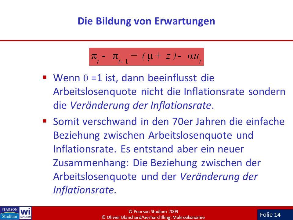 Folie 14 Die Bildung von Erwartungen Wenn =1 ist, dann beeinflusst die Arbeitslosenquote nicht die Inflationsrate sondern die Veränderung der Inflatio