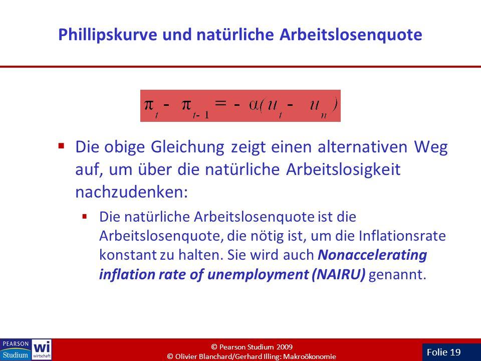 Folie 19 Die obige Gleichung zeigt einen alternativen Weg auf, um über die natürliche Arbeitslosigkeit nachzudenken: Die natürliche Arbeitslosenquote