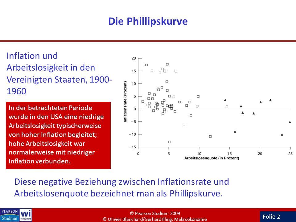 Folie 2 Die Phillipskurve Diese negative Beziehung zwischen Inflationsrate und Arbeitslosenquote bezeichnet man als Phillipskurve. In der betrachteten