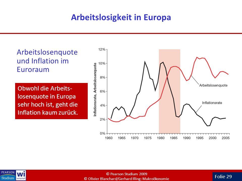 Folie 29 Arbeitslosigkeit in Europa Arbeitslosenquote und Inflation im Euroraum Obwohl die Arbeits- losenquote in Europa sehr hoch ist, geht die Infla