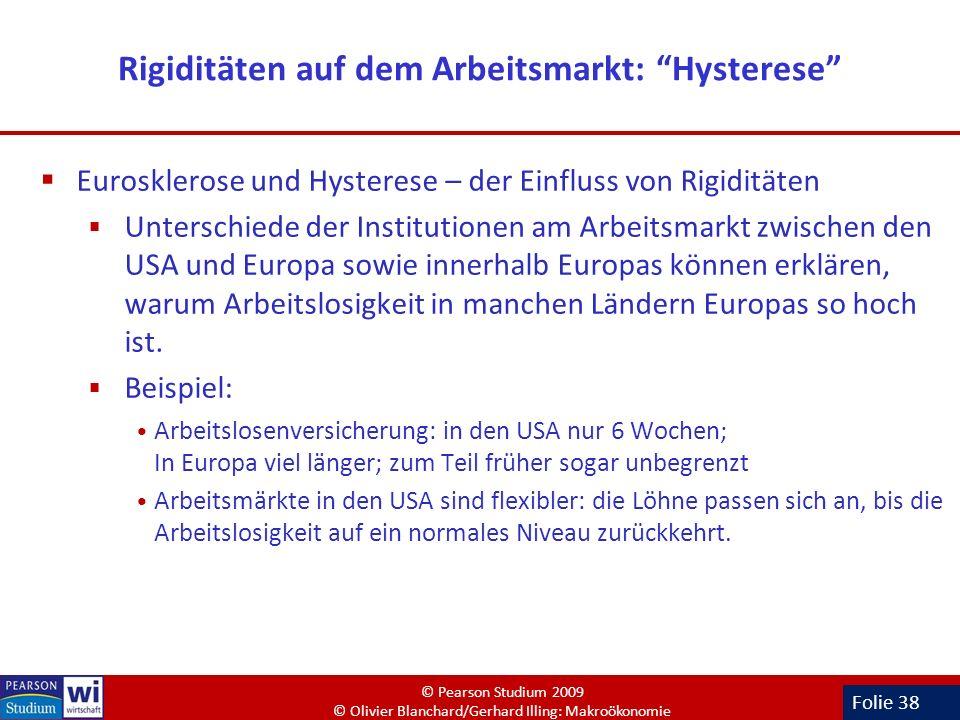 Folie 38 Rigiditäten auf dem Arbeitsmarkt: Hysterese Eurosklerose und Hysterese – der Einfluss von Rigiditäten Unterschiede der Institutionen am Arbei