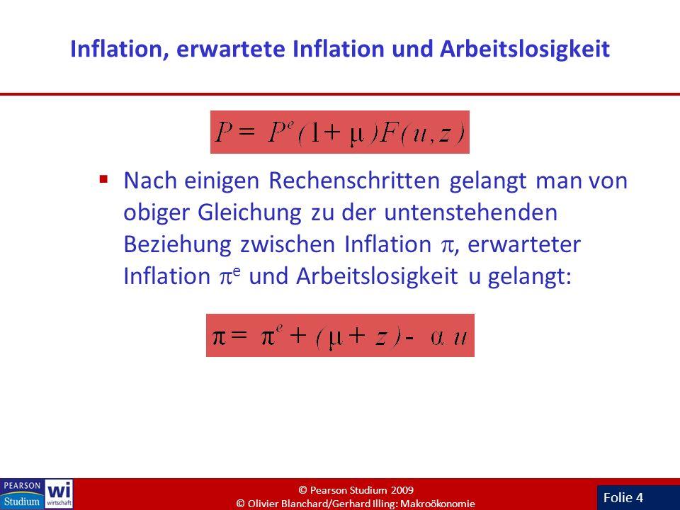 Folie 4 Inflation, erwartete Inflation und Arbeitslosigkeit Nach einigen Rechenschritten gelangt man von obiger Gleichung zu der untenstehenden Bezieh