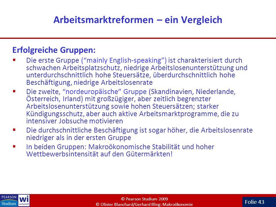 Folie 43 Arbeitsmarktreformen – ein Vergleich Erfolgreiche Gruppen: Die erste Gruppe (mainly English-speaking) ist charakterisiert durch schwachen Arb