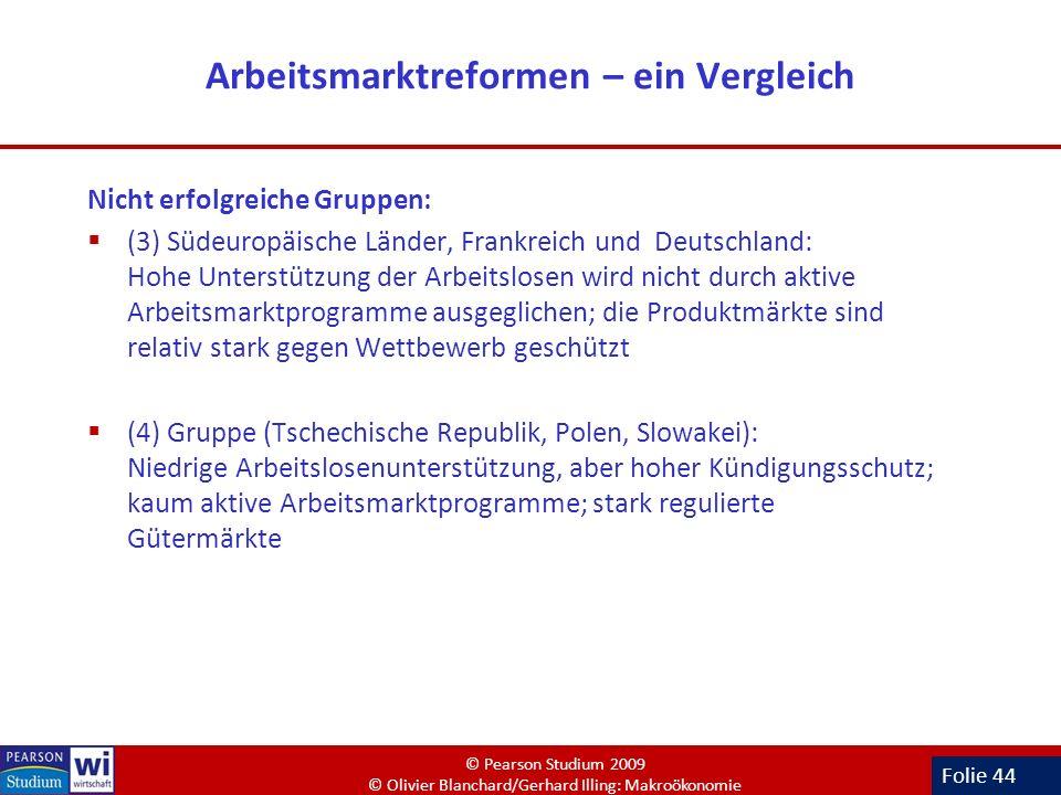 Folie 44 Arbeitsmarktreformen – ein Vergleich Nicht erfolgreiche Gruppen: (3) Südeuropäische Länder, Frankreich und Deutschland: Hohe Unterstützung de