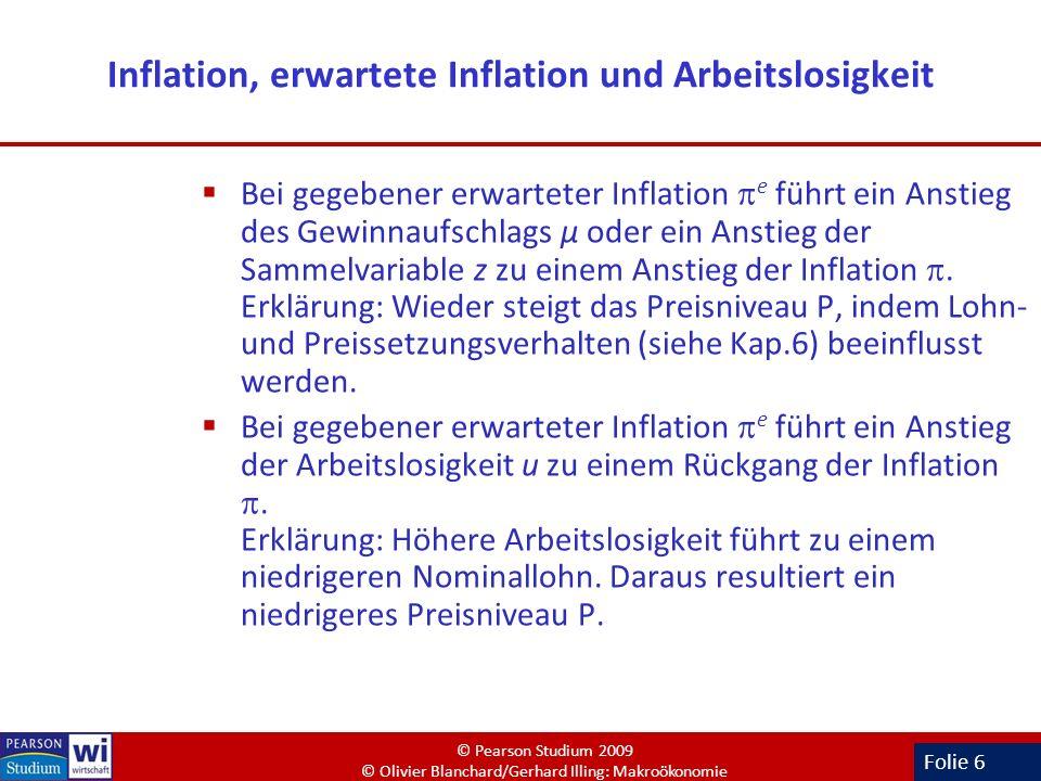 Folie 6 Inflation, erwartete Inflation und Arbeitslosigkeit Bei gegebener erwarteter Inflation e führt ein Anstieg des Gewinnaufschlags µ oder ein Ans