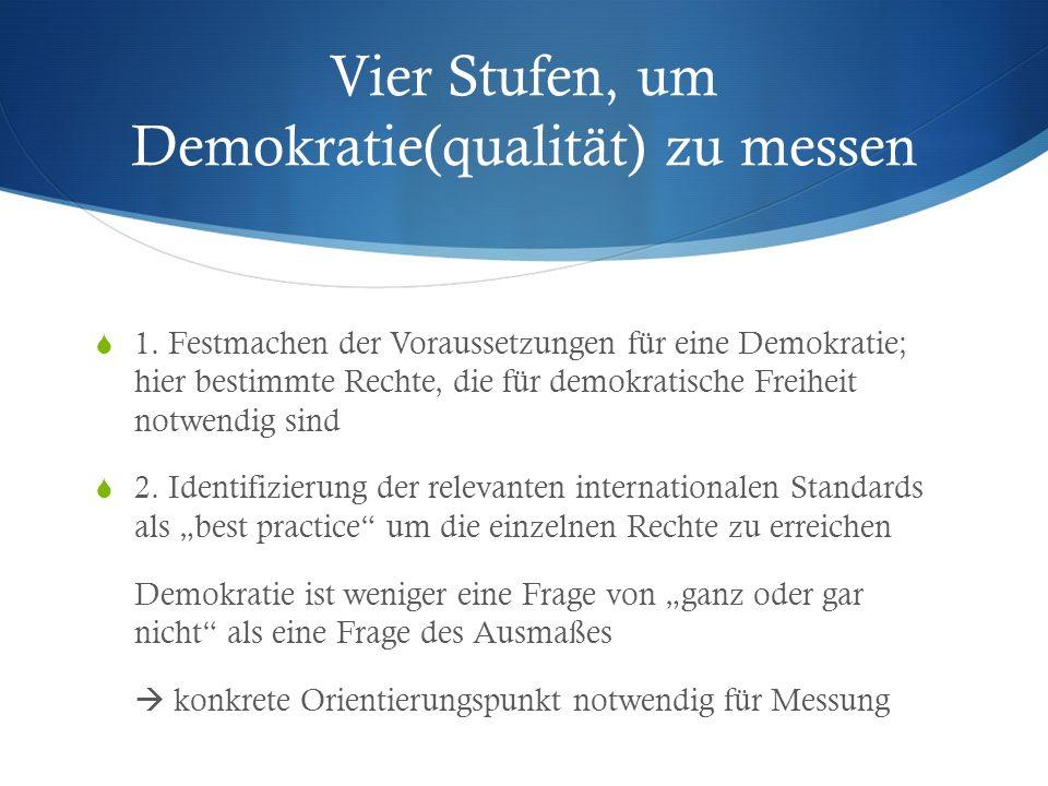 Vier Stufen, um Demokratie(qualität) zu messen 1. Festmachen der Voraussetzungen für eine Demokratie; hier bestimmte Rechte, die für demokratische Fre