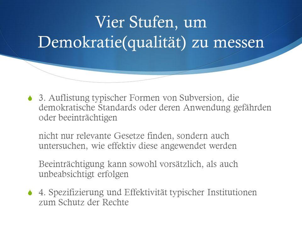 Vier Stufen, um Demokratie(qualität) zu messen 3. Auflistung typischer Formen von Subversion, die demokratische Standards oder deren Anwendung gefährd