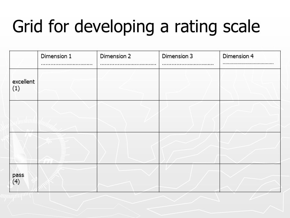 Grid for developing a rating scale Dimension 1 …………………………… Dimension 2 ……………………………… Dimension 3 …………………………… Dimension 4 ………………………………… excellent (1) pa