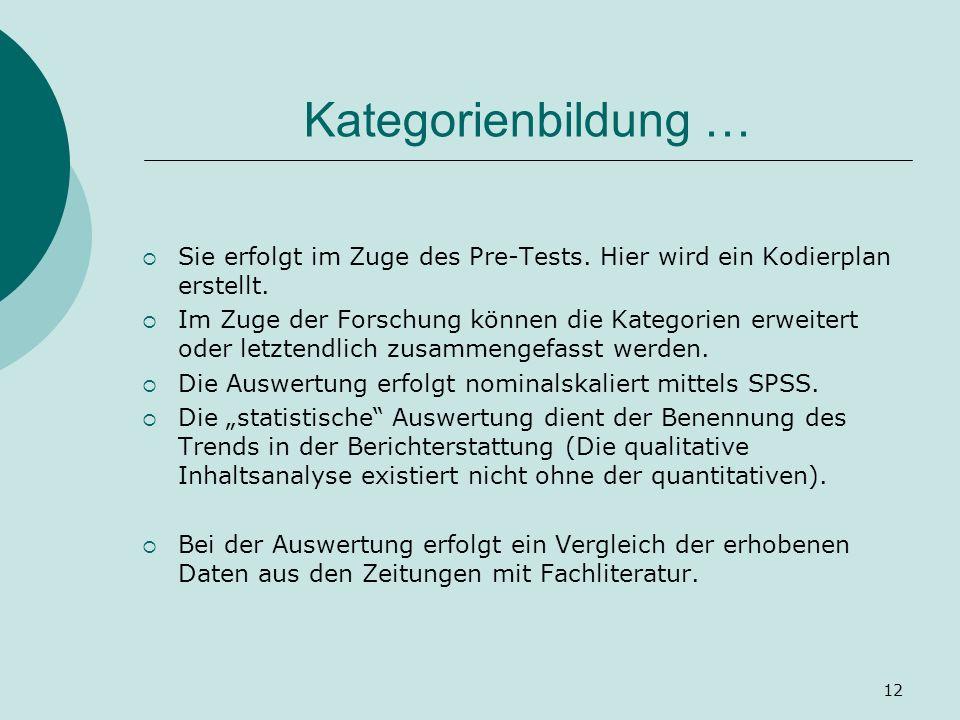 12 Kategorienbildung … Sie erfolgt im Zuge des Pre-Tests.