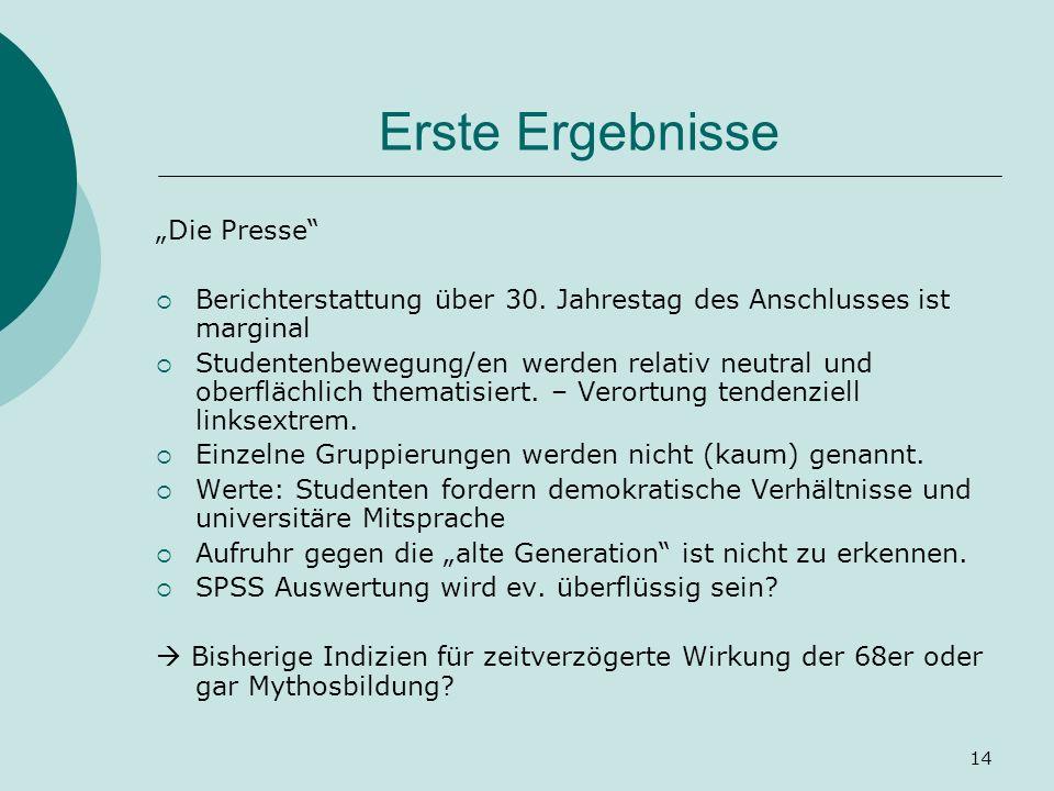 14 Erste Ergebnisse Die Presse Berichterstattung über 30. Jahrestag des Anschlusses ist marginal Studentenbewegung/en werden relativ neutral und oberf