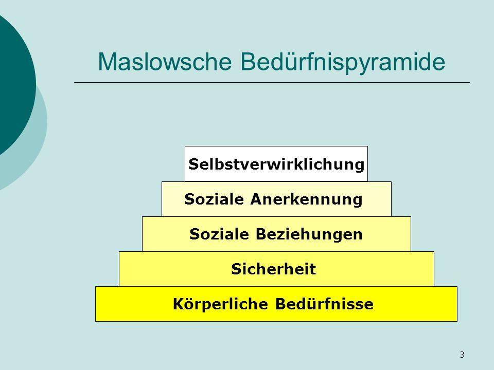 3 Maslowsche Bedürfnispyramide Körperliche Bedürfnisse Sicherheit Soziale Beziehungen Soziale Anerkennung Selbstverwirklichung