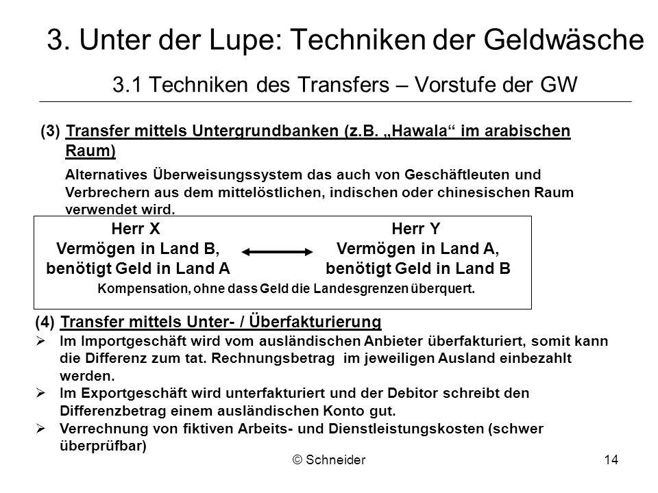 © Schneider14 (3)Transfer mittels Untergrundbanken (z.B. Hawala im arabischen Raum) Alternatives Überweisungssystem das auch von Geschäftleuten und Ve
