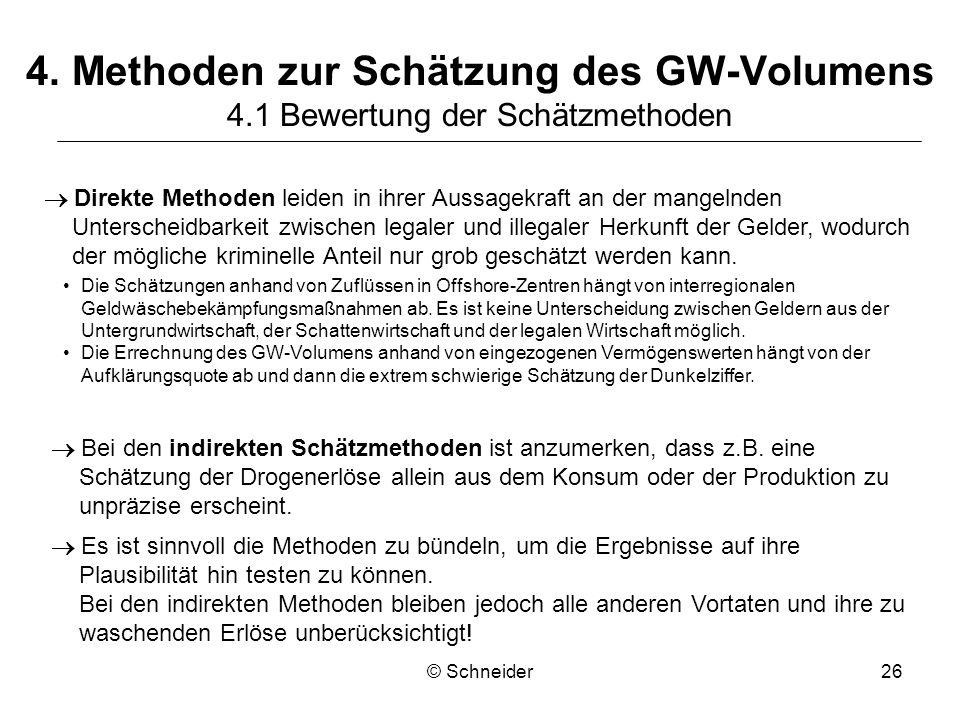 © Schneider26 4. Methoden zur Schätzung des GW-Volumens 4.1 Bewertung der Schätzmethoden Direkte Methoden leiden in ihrer Aussagekraft an der mangelnd