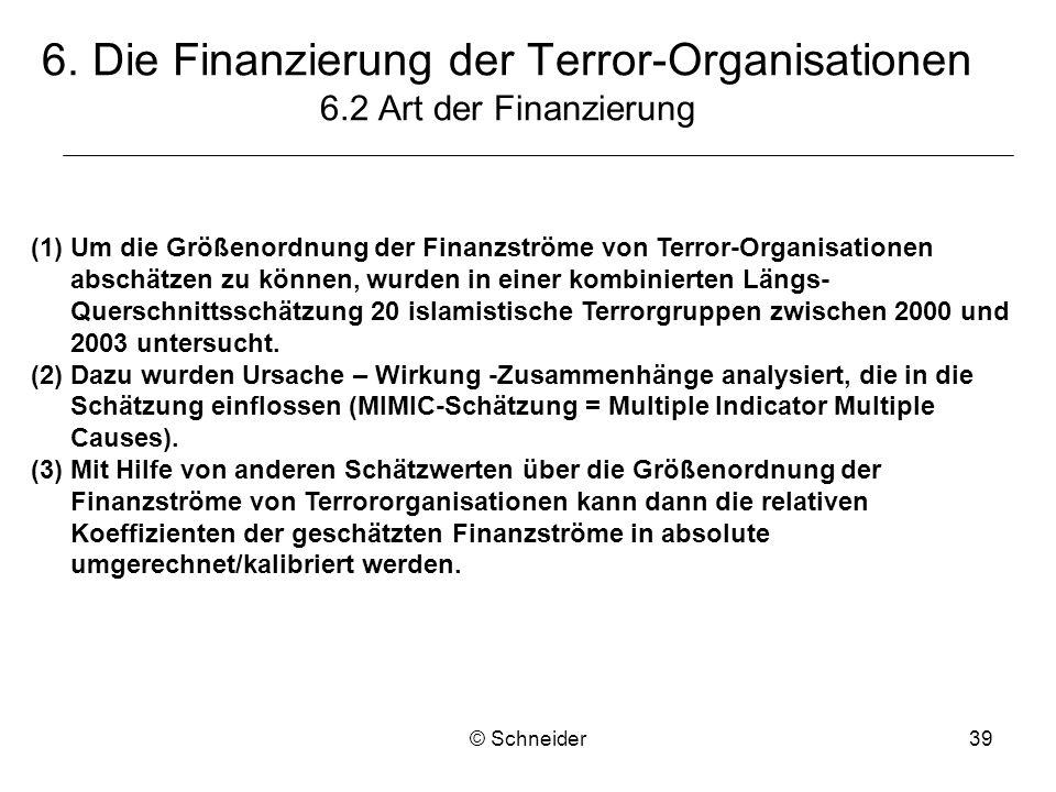© Schneider39 6. Die Finanzierung der Terror-Organisationen 6.2 Art der Finanzierung (1)Um die Größenordnung der Finanzströme von Terror-Organisatione