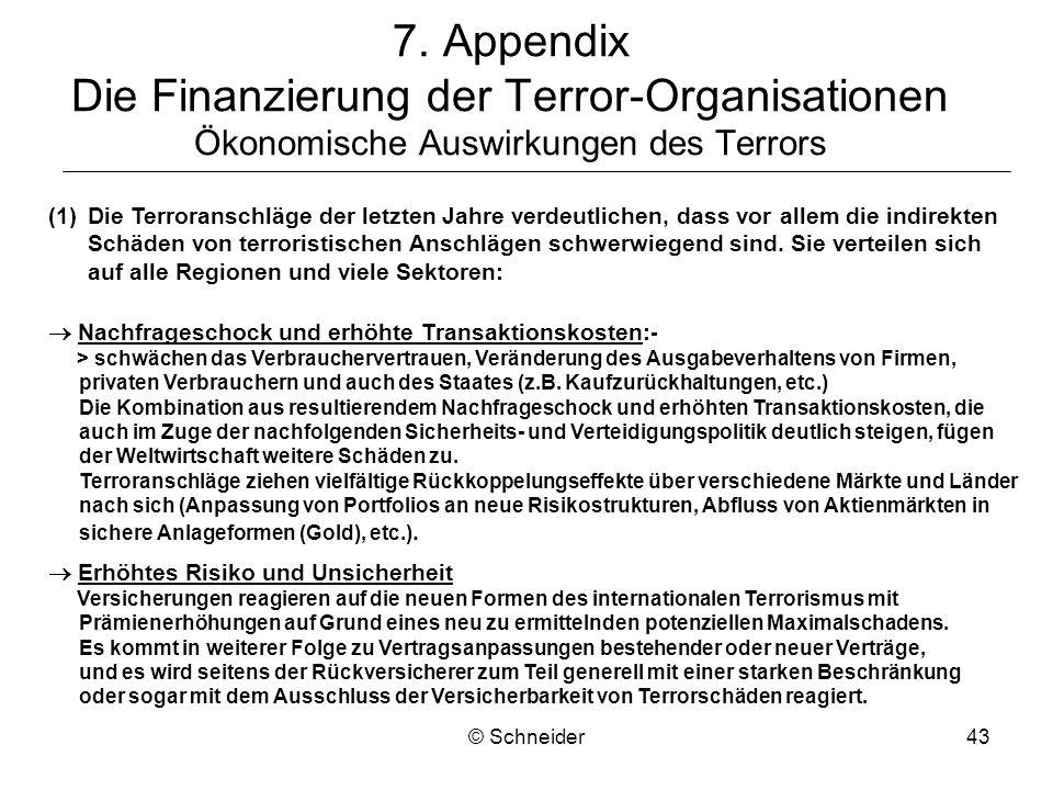 © Schneider43 7. Appendix Die Finanzierung der Terror-Organisationen Ökonomische Auswirkungen des Terrors Nachfrageschock und erhöhte Transaktionskost