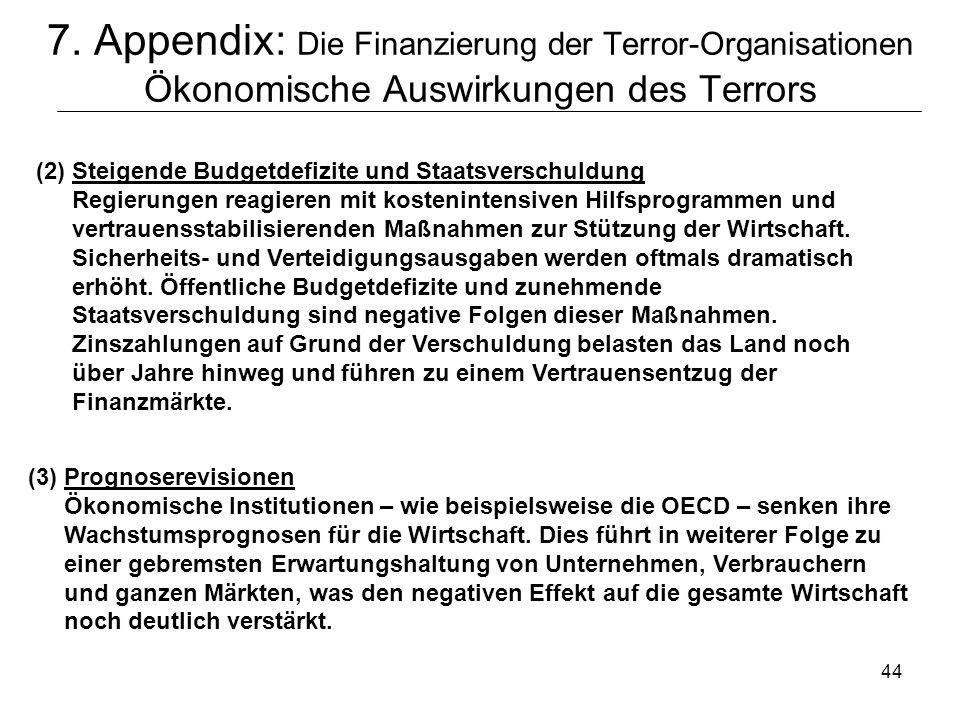 44 7. Appendix: Die Finanzierung der Terror-Organisationen Ökonomische Auswirkungen des Terrors (2)Steigende Budgetdefizite und Staatsverschuldung Reg