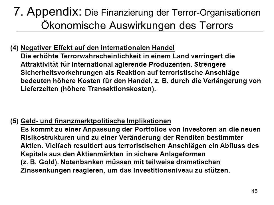 45 7. Appendix: Die Finanzierung der Terror-Organisationen Ökonomische Auswirkungen des Terrors (4)Negativer Effekt auf den internationalen Handel Die