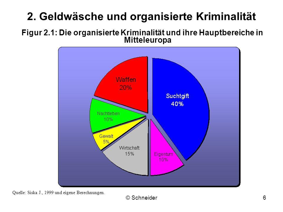 © Schneider6 2. Geldwäsche und organisierte Kriminalität Figur 2.1: Die organisierte Kriminalität und ihre Hauptbereiche in Mitteleuropa Quelle: Siska