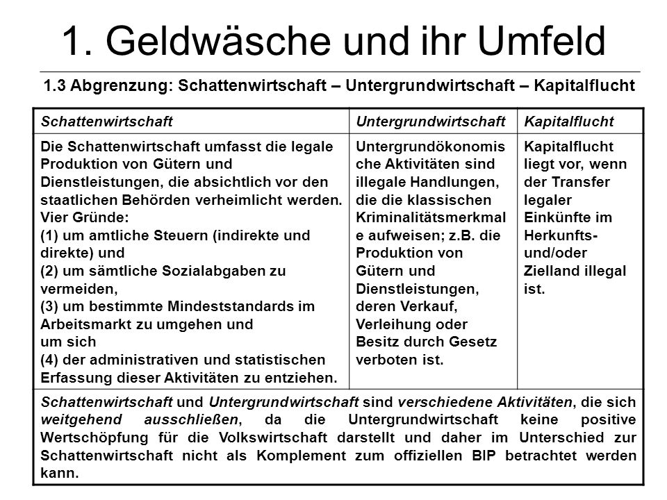 © Schneider7 1. Geldwäsche und ihr Umfeld SchattenwirtschaftUntergrundwirtschaftKapitalflucht Die Schattenwirtschaft umfasst die legale Produktion von