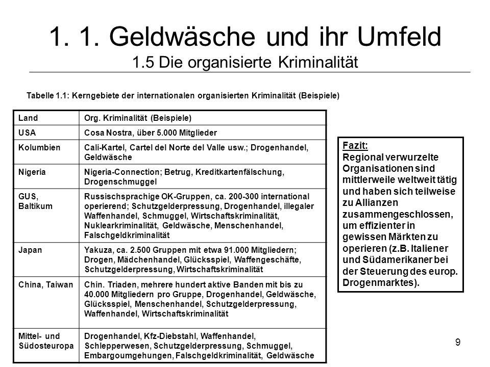 © Schneider9 1. 1. Geldwäsche und ihr Umfeld 1.5 Die organisierte Kriminalität Fazit: Regional verwurzelte Organisationen sind mittlerweile weltweit t
