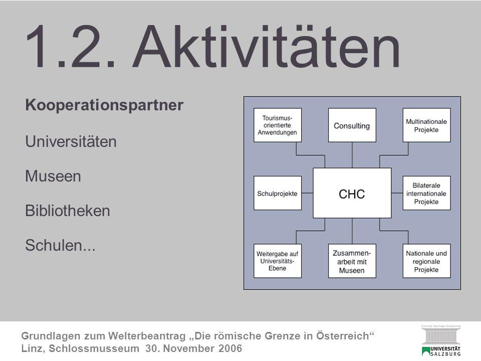 CHC-Aktivitäten Grundlagen zum Welterbeantrag Die römische Grenze in Österreich Linz, Schlossmusseum 30.