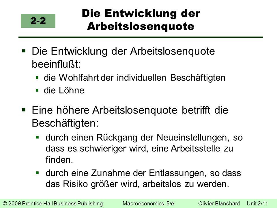 © 2009 Prentice Hall Business Publishing Macroeconomics, 5/e Olivier Blanchard Unit 2/11 Die Entwicklung der Arbeitslosenquote 2-2 Die Entwicklung der
