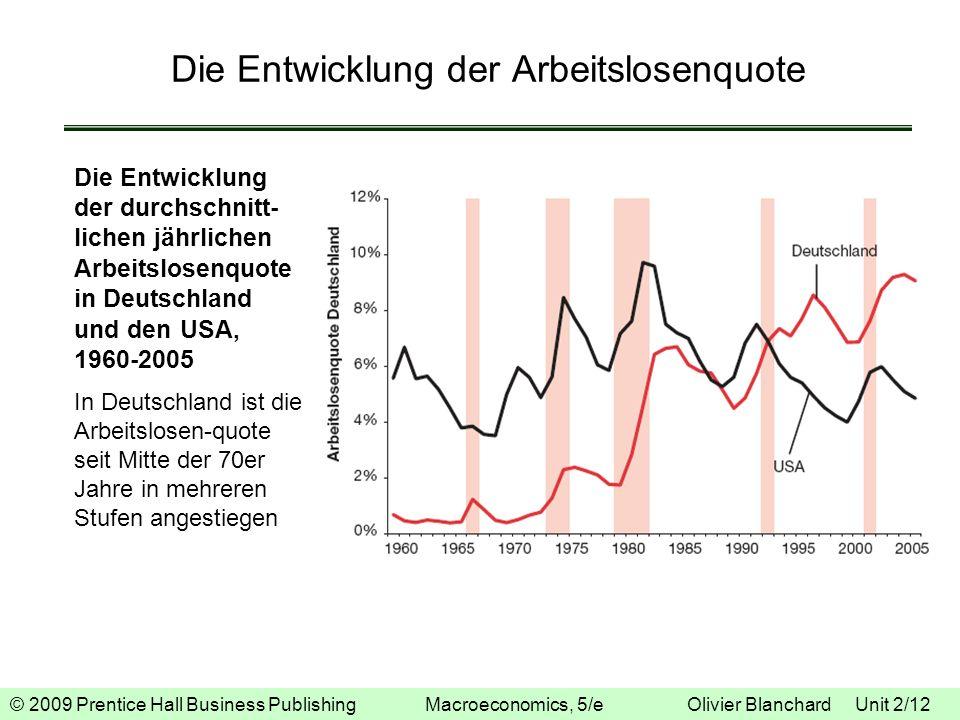 © 2009 Prentice Hall Business Publishing Macroeconomics, 5/e Olivier Blanchard Unit 2/12 Die Entwicklung der Arbeitslosenquote In Deutschland ist die