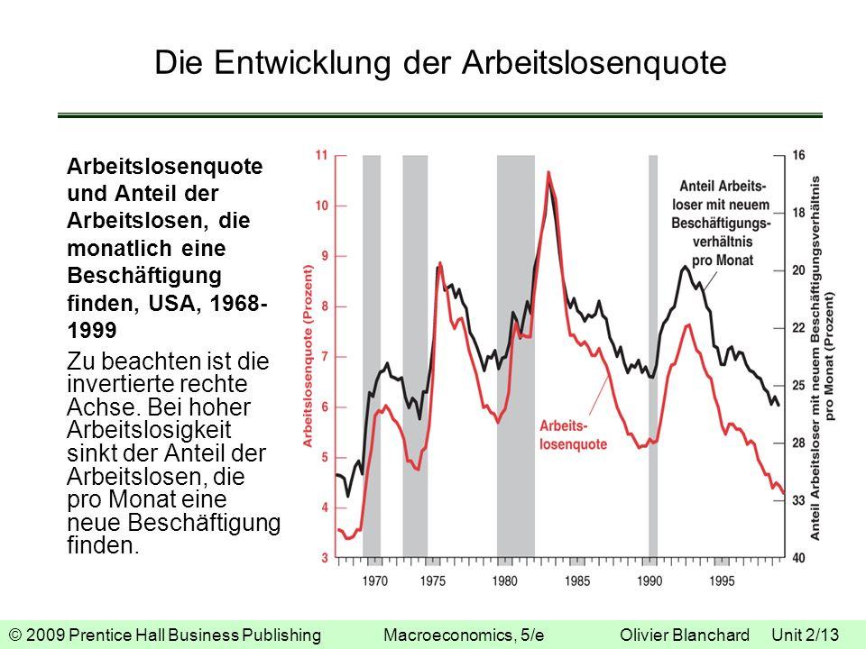 © 2009 Prentice Hall Business Publishing Macroeconomics, 5/e Olivier Blanchard Unit 2/13 Die Entwicklung der Arbeitslosenquote Zu beachten ist die inv