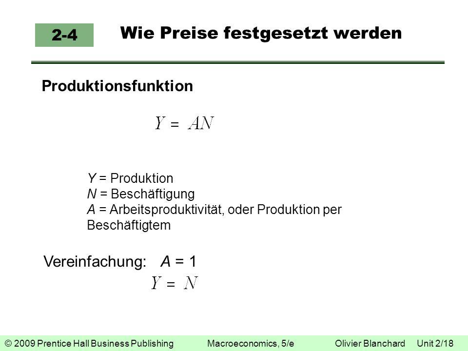 © 2009 Prentice Hall Business Publishing Macroeconomics, 5/e Olivier Blanchard Unit 2/18 Wie Preise festgesetzt werden Produktionsfunktion Y = Produkt
