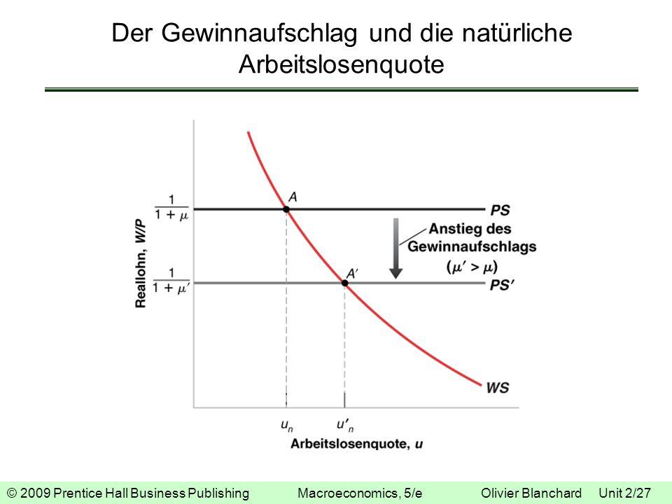 © 2009 Prentice Hall Business Publishing Macroeconomics, 5/e Olivier Blanchard Unit 2/27 Der Gewinnaufschlag und die natürliche Arbeitslosenquote