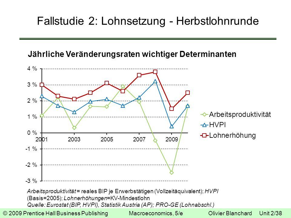© 2009 Prentice Hall Business Publishing Macroeconomics, 5/e Olivier Blanchard Unit 2/38 Fallstudie 2: Lohnsetzung - Herbstlohnrunde Jährliche Verände