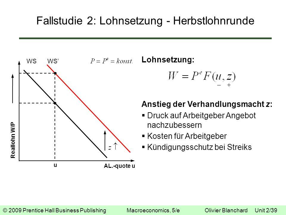 © 2009 Prentice Hall Business Publishing Macroeconomics, 5/e Olivier Blanchard Unit 2/39 Fallstudie 2: Lohnsetzung - Herbstlohnrunde Reallohn W/P AL.-
