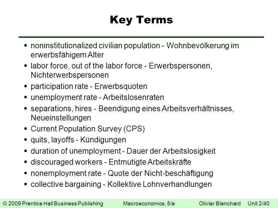 © 2009 Prentice Hall Business Publishing Macroeconomics, 5/e Olivier Blanchard Unit 2/40 Key Terms noninstitutionalized civilian population - Wohnbevö
