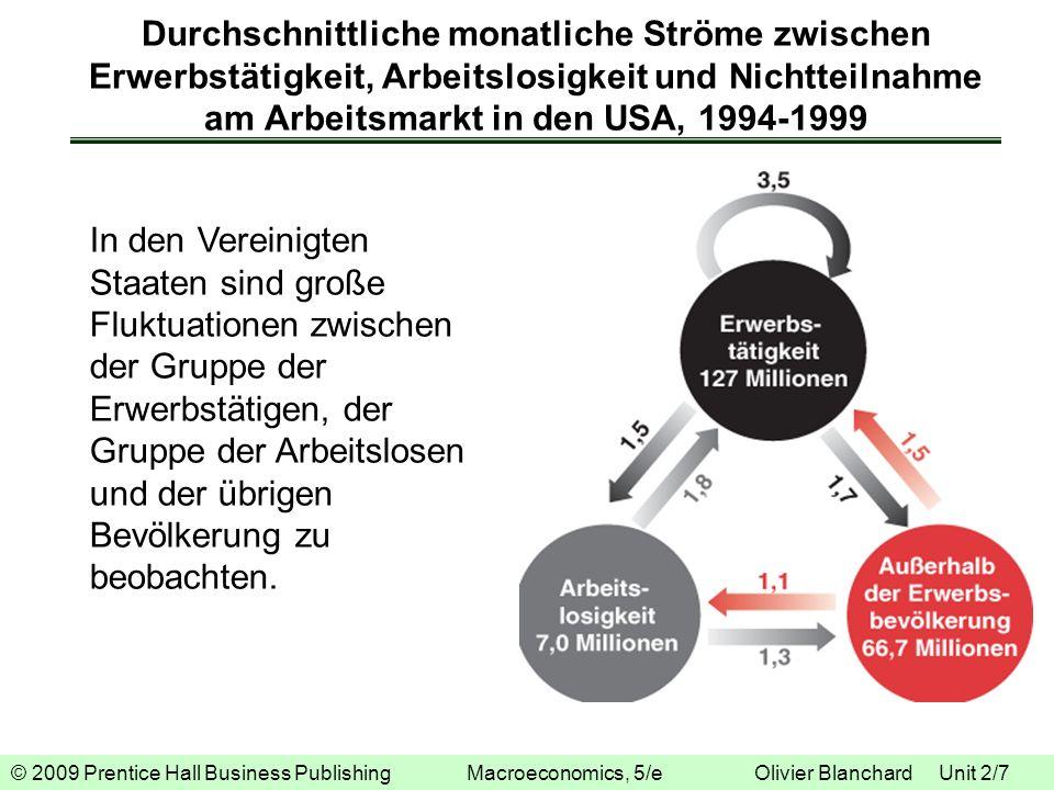 © 2009 Prentice Hall Business Publishing Macroeconomics, 5/e Olivier Blanchard Unit 2/7 Durchschnittliche monatliche Ströme zwischen Erwerbstätigkeit,