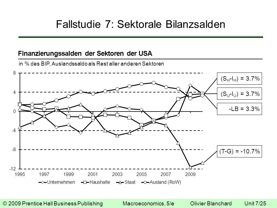 © 2009 Prentice Hall Business Publishing Macroeconomics, 5/e Olivier Blanchard Unit 7/25 Fallstudie 7: Sektorale Bilanzsalden Finanzierungssalden der