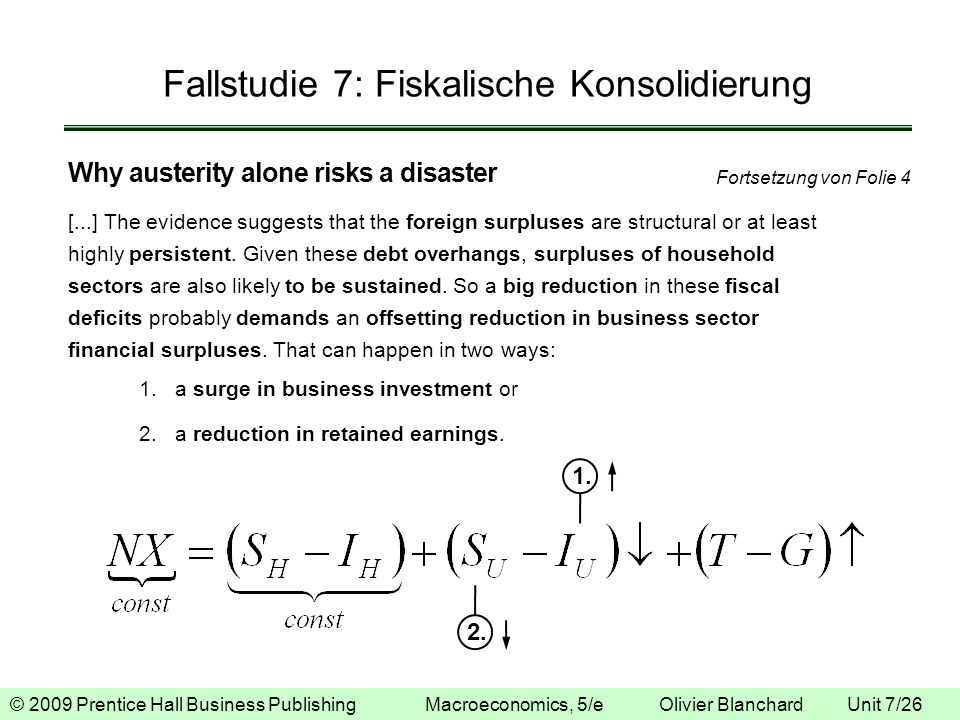 © 2009 Prentice Hall Business Publishing Macroeconomics, 5/e Olivier Blanchard Unit 7/26 Why austerity alone risks a disaster Fallstudie 7: Fiskalisch