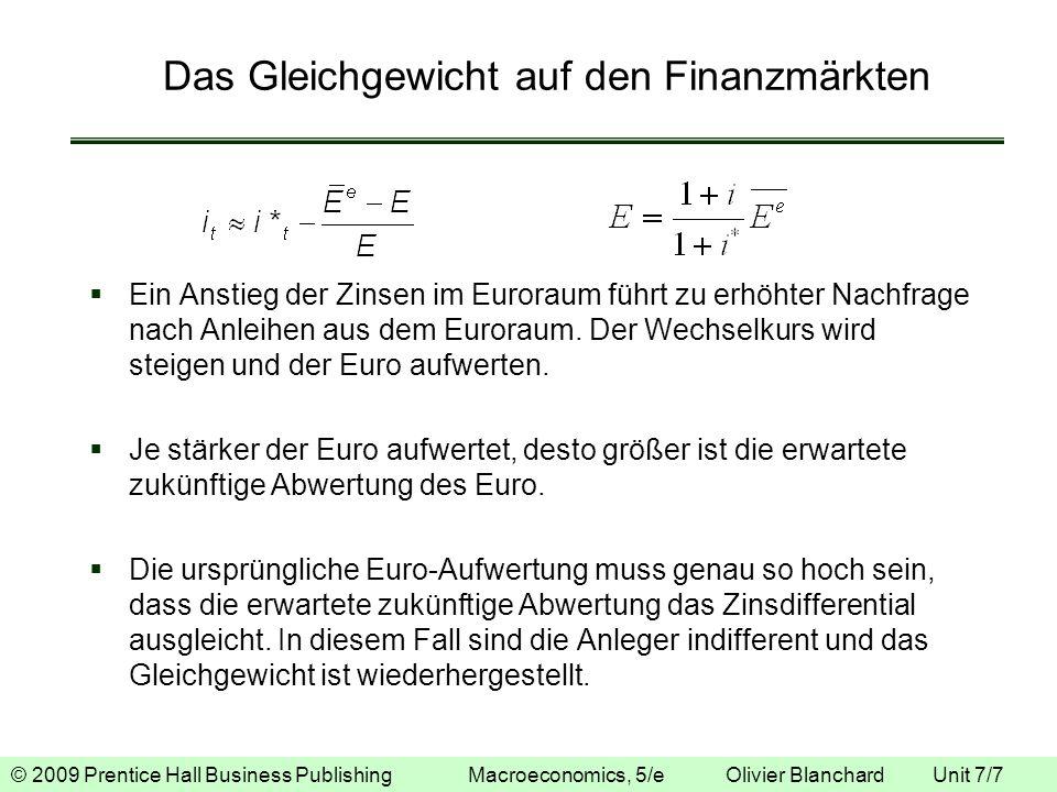 © 2009 Prentice Hall Business Publishing Macroeconomics, 5/e Olivier Blanchard Unit 7/7 Das Gleichgewicht auf den Finanzmärkten Ein Anstieg der Zinsen