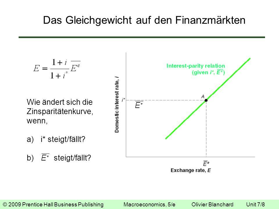 © 2009 Prentice Hall Business Publishing Macroeconomics, 5/e Olivier Blanchard Unit 7/8 Das Gleichgewicht auf den Finanzmärkten Wie ändert sich die Zi