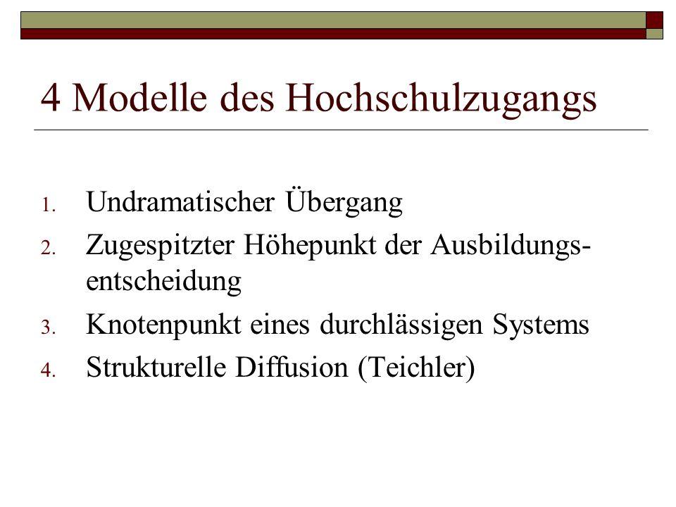 4 Modelle des Hochschulzugangs 1. Undramatischer Übergang 2. Zugespitzter Höhepunkt der Ausbildungs- entscheidung 3. Knotenpunkt eines durchlässigen S