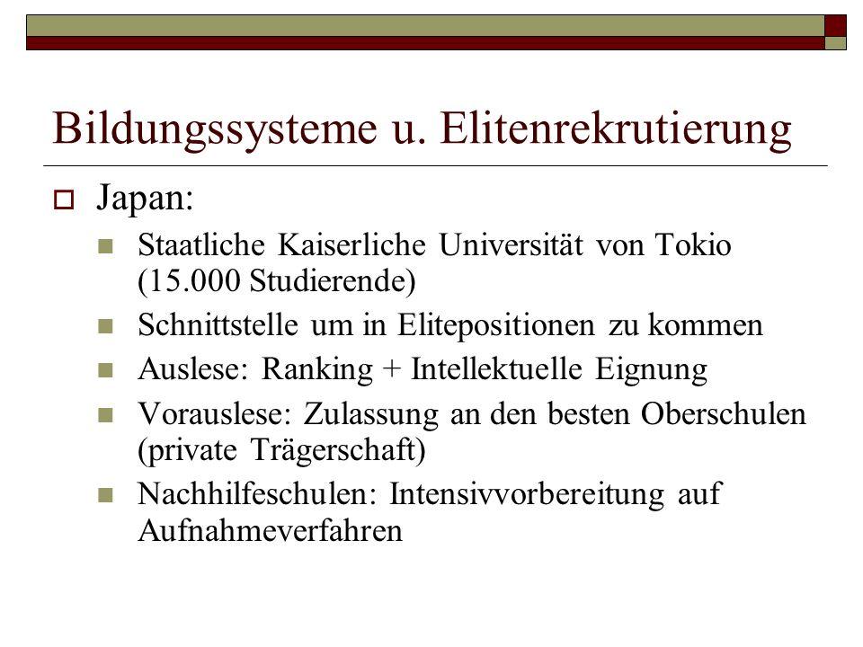 Bildungssysteme u. Elitenrekrutierung Japan: Staatliche Kaiserliche Universität von Tokio (15.000 Studierende) Schnittstelle um in Elitepositionen zu