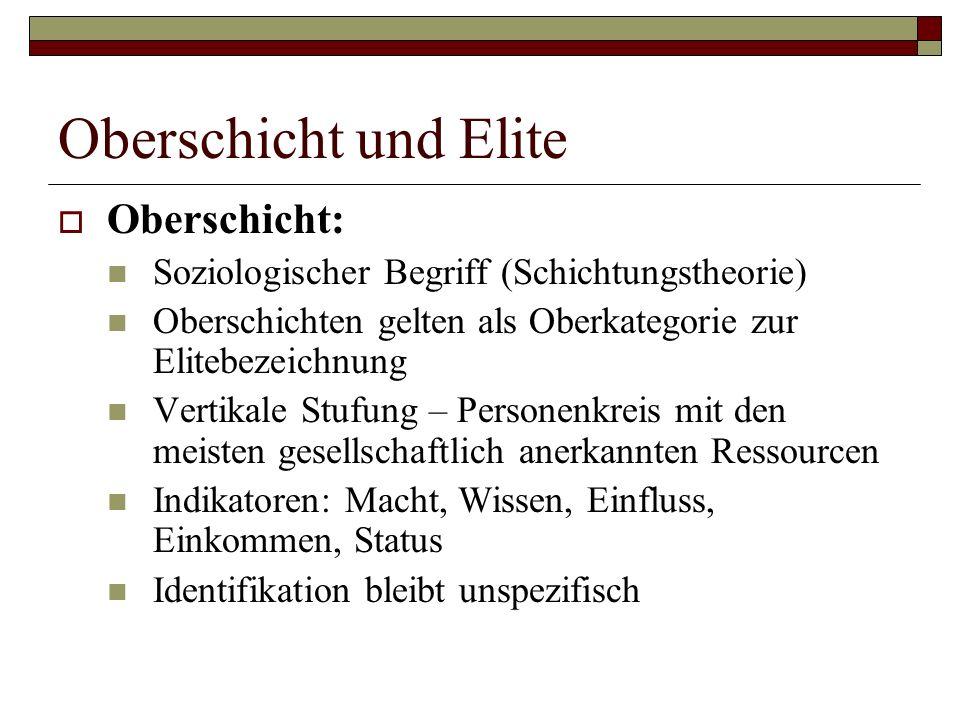 Oberschicht und Elite Oberschicht: Soziologischer Begriff (Schichtungstheorie) Oberschichten gelten als Oberkategorie zur Elitebezeichnung Vertikale S