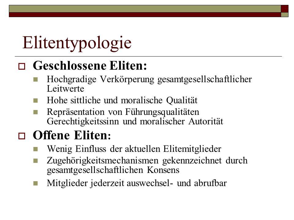 Elitentypologie Geschlossene Eliten: Hochgradige Verkörperung gesamtgesellschaftlicher Leitwerte Hohe sittliche und moralische Qualität Repräsentation