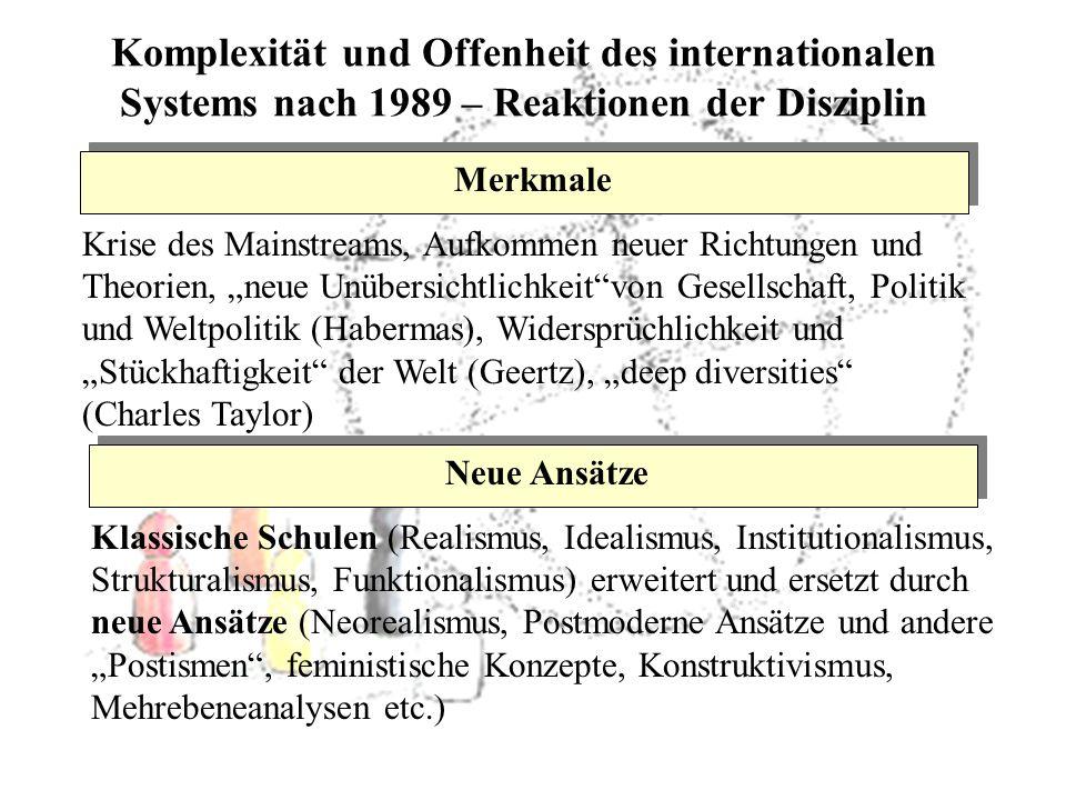 Komplexität und Offenheit des internationalen Systems nach 1989 – Reaktionen der Disziplin Merkmale Krise des Mainstreams, Aufkommen neuer Richtungen
