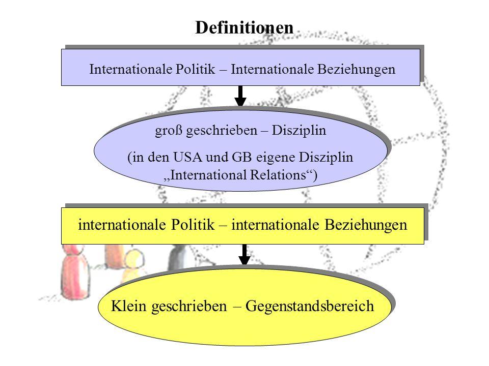 Definitionen Internationale Politik – Internationale Beziehungen groß geschrieben – Disziplin (in den USA und GB eigene Disziplin International Relati